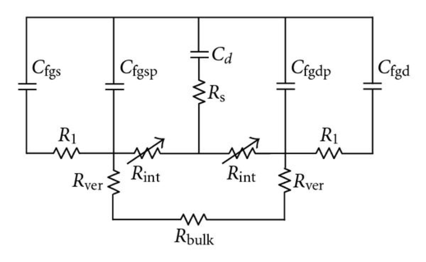 Equivalent circuit representation of an electrochemical