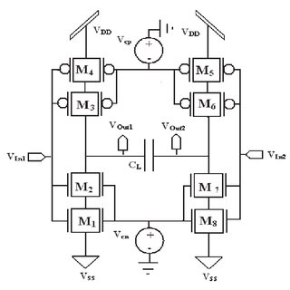 (PDF) Design of Second Order Low Pass and High Pass Filter