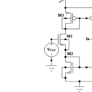PTT detection independent to signal magnitudes A1 and A2