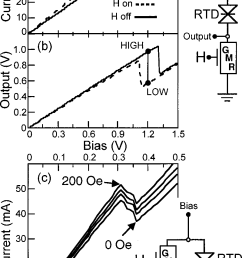 a iv data for a ritd gmr series circuit schematic shown at right with dotted [ 799 x 1255 Pixel ]