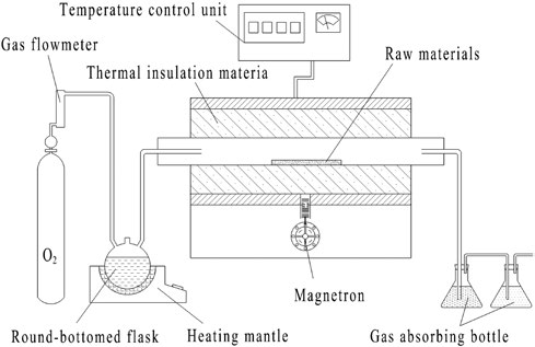 Microwave Flow Meter