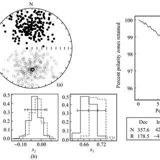 (PDF) Magnetostratigraphy of the late Cenozoic Laojunmiao