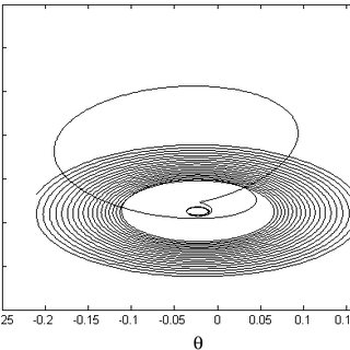 Measured rms acceleration of the mass of the hardening