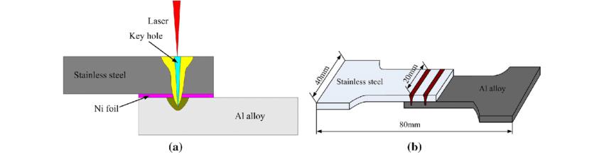 Tea Laser Circuit Diagram