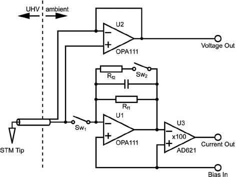 A brief diagram of the preamp for one tip. A low-leakage