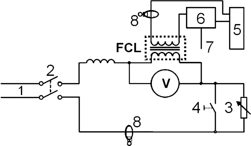 Test circuit: 1—400 V AC source; 2—breaker; 3—load; 4
