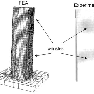 Effect of furnace temperature on the vertical distortion