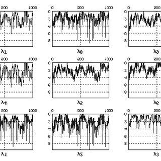 (PDF) New Algorithms for Non-Negative Matrix Factorization