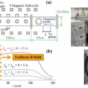 (PDF) A segmented multiloop antenna for selective excitation of azimuthal mode number in a