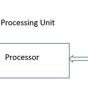 (PDF) Class D Power Amplifier for Medical Application