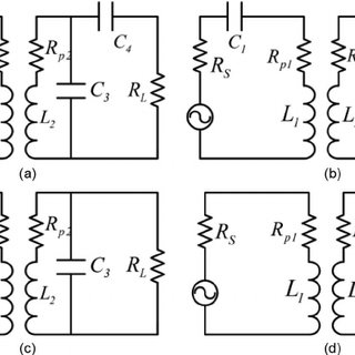(PDF) An Optimizable Circuit Structure for High-Efficiency