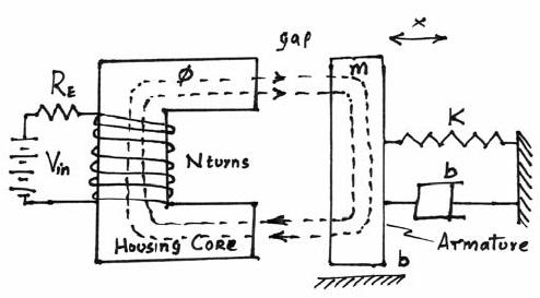 30a Camper Wiring Diagram 50A Camper Wiring Diagram Wiring