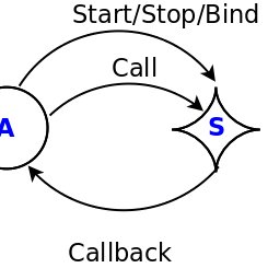 (PDF) Intersection Automata Based Model for Android
