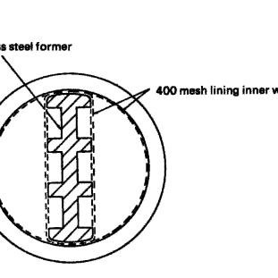 1 Schematic of a conventional heat pipe showing the