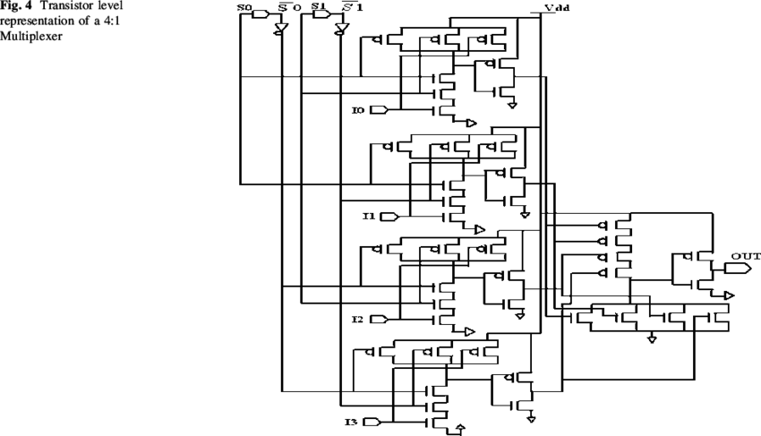 Transistor level representation of a 4:1 Multiplexer