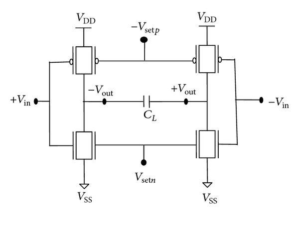 (a) Double gate FinFET, (b) shows the FinFET circuit