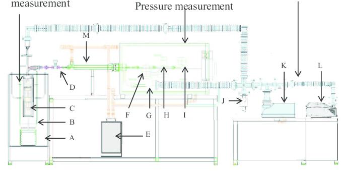 Sketch of experimental device. A. calibration bath; B. overflow system... | Download Scientific Diagram