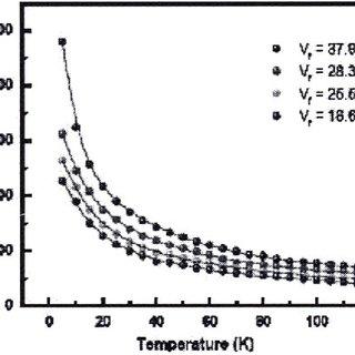 (PDF) Thermal diffusivity of advanced composite materials