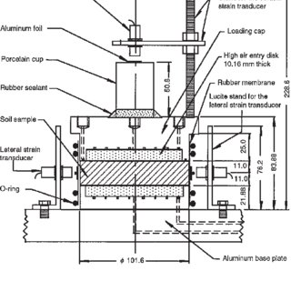 (PDF) Measurement of the coefficient of permeability for a