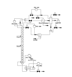 1 process flow diagram for the debutanizer [ 850 x 1203 Pixel ]