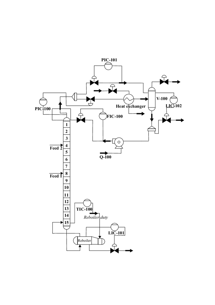 hight resolution of 1 process flow diagram for the debutanizer