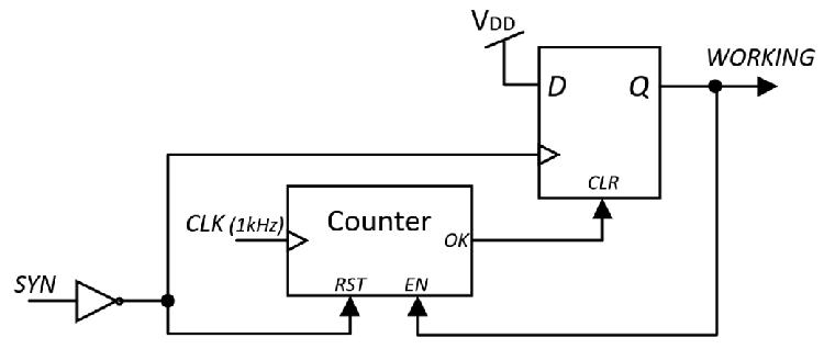 Circuit diagram of SSHI working monitoring block