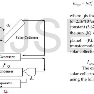 (PDF) A review of exergectic studies on solar collectors