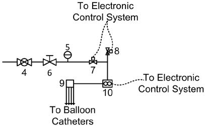 Pneumatic subsystem schematic: main pressure valve (4