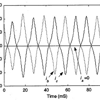 Simulated motor torque for two-phase UCG post-fault