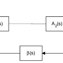 (PDF) A multi-loop voltage feedback filterless class-D
