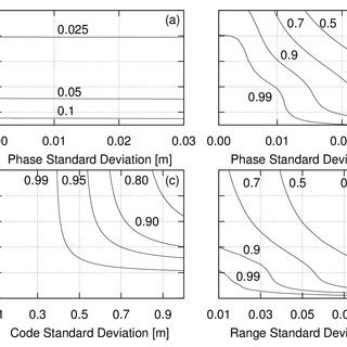 (PDF) Mitigating the impact of ionospheric cycle slips in