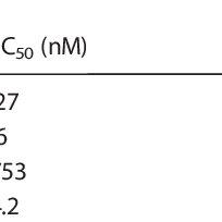 effects of 4 fluoromethylphenidate