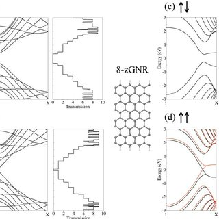 Fig. 2. Basis vectors in the hexagonal lattice of graphene