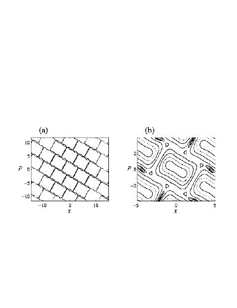 Schematic diagram of how nonlinear Schrödinger equations