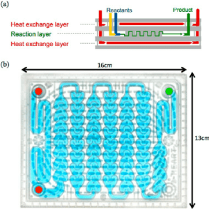(a) Crosssectional view of the Corning AFR module showing the two heat | Download Scientific