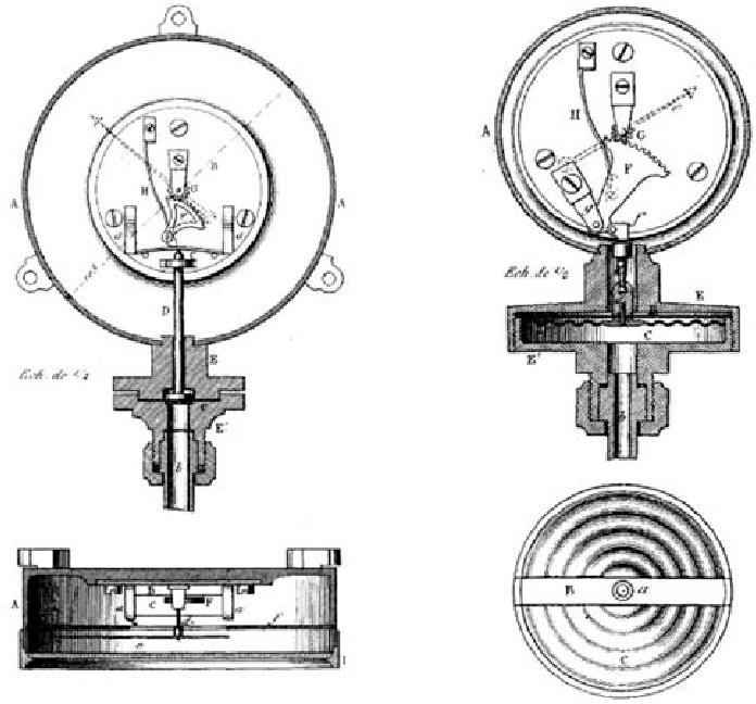 Manómetro de (a) lámina metálica y (b) diafragma [22