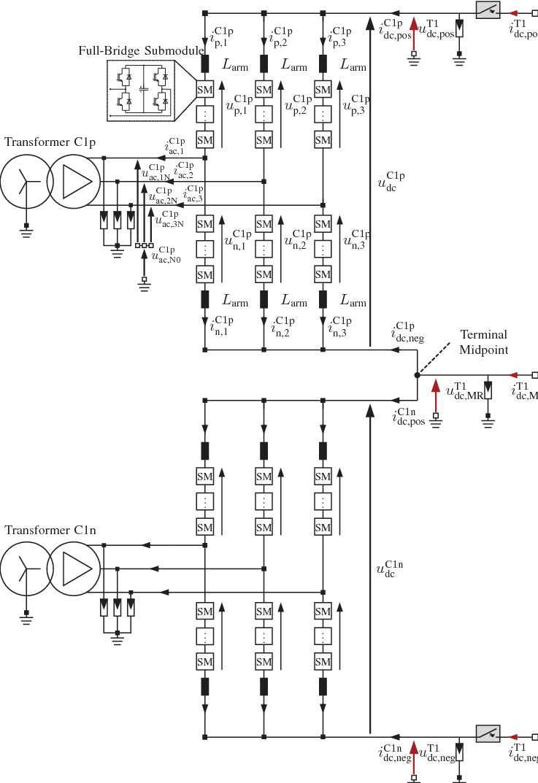 Bipolar MMC-HVDC terminal three-phase equivalent circuit