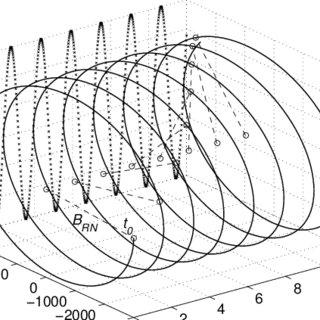 (PDF) Evaluating interferometric baseline performances in