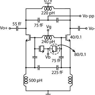 Transceiver Block Diagram PH Level Diagram Wiring Diagram