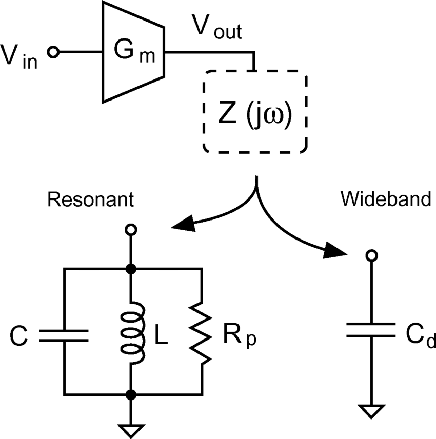 Diagram of gain stage using resonant or wideband load