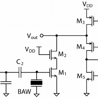 Front-end amplifier S-parameters and receive chain gain