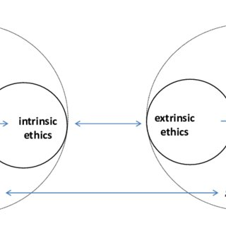 (PDF) Ethics for Crowdsourced Corpus Collection, Data