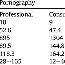 (PDF) Behaviour change strategies for internet