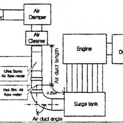 Schematic diagram of the diesel engine experimental system