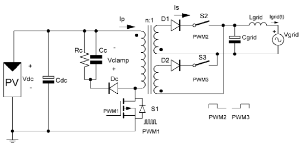 Principal schematic of DCM flyback micro-inverter
