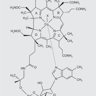 (PDF) Production of Vitamins 959 Production of Vitamins