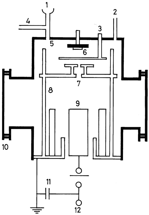 small resolution of the various parts are 1 pressure gauge 2 gas inlet schematic