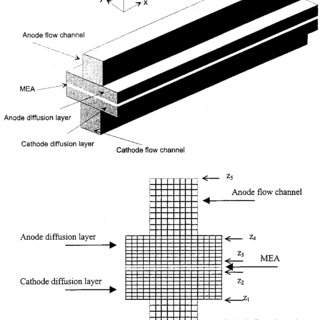 (PDF) Three-Dimensional Numerical Simulation of Straight