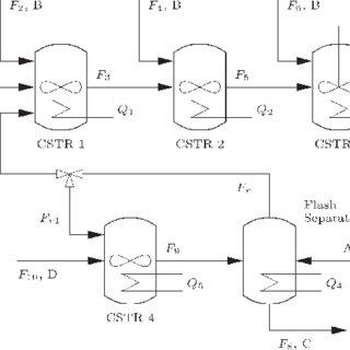 (PDF) A dynamic prognosis algorithm in distributed fault