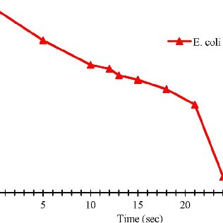 Three-dimensional schematic of the sterilizable OAUGDP air